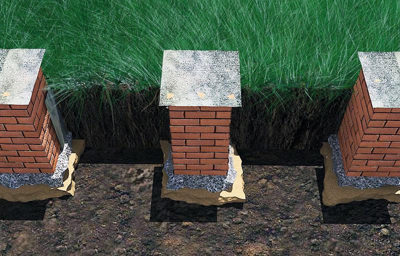 на фото столбчатый фундамент из кирпича
