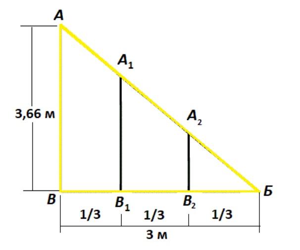 Схема для расчета укороченных стропил